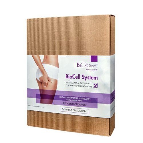 Kit-BioCell-System